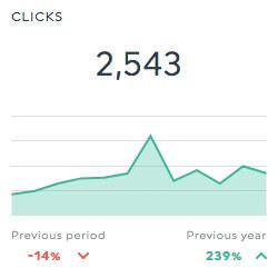 sem report clikcs