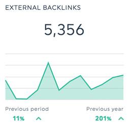 Ahrefs External Backlinks Dashboard