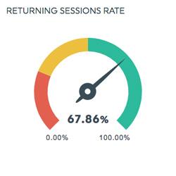 Returning session rate google analytics dashboards