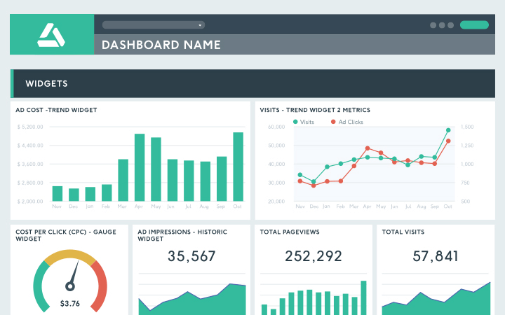 Client dashboards template