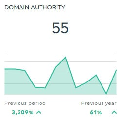 domain authority moz dashboards