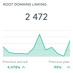 root domains linking moz dashboards